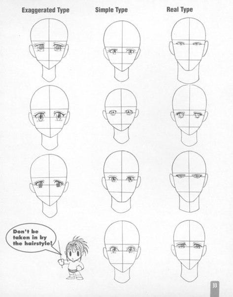 Разные типы глаз