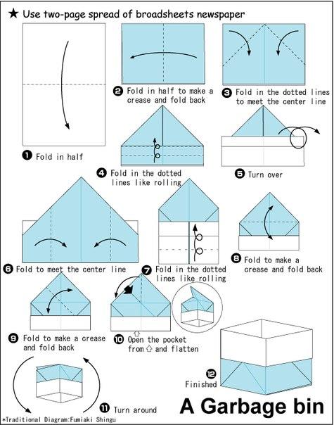 Газетный короб - оригами.