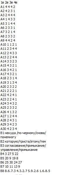 Ответы на диагностической работе по математике 8 класс 2014