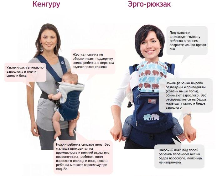 Сравнение слинга-рюкзака и кенгуру рюкзак ujhjlcrjq купить