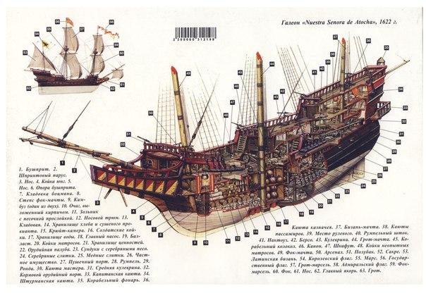 "Парусные корабли ""ушедших"""