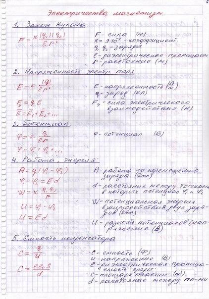 По 10-11 класс pdf шпаргалка физике