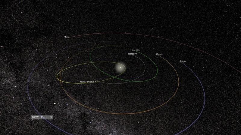 Heliospheric Future: Solar Probe Plus Solar Orbiter