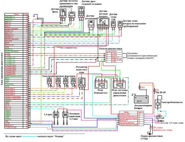 заимствовал это установка приборной панели газель 406 карбюратор ответить