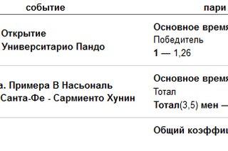 Прогнозы на ставки 01.12.2014 правила ставки в букмекерской конторе