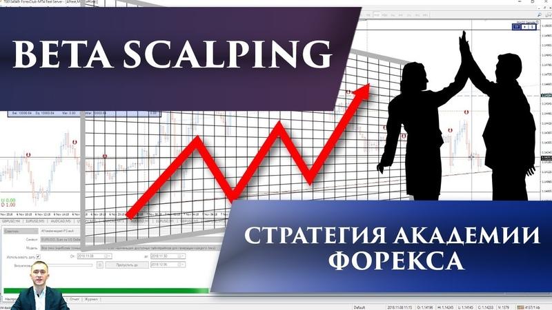 Скальпинг стратегия Beta Scalping | Максимум прибыли при нисходящем движении!