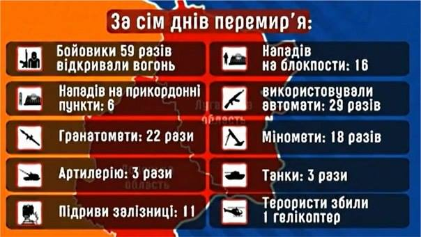 Режим неприменения силы продлен до 22:00 30 июня, - АП - Цензор.НЕТ 8028