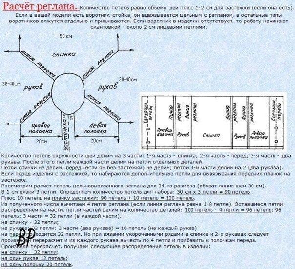 Схема вязания реглана спицами от горловины
