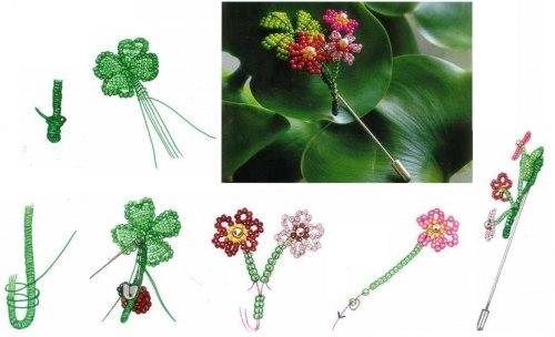 Эти простые цветочки состоят