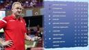 Воронковы против Казани! Обзор 12 тура женской Суперлиги / Review of 12 round of women's SuperLeague