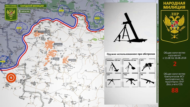 16 августа 2018 - Обстановка на линии соприкосновения за сутки   Карта обстрелов