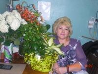 Зоя Иванова-Масеёнок, 2 августа 1960, Миоры, id157285835
