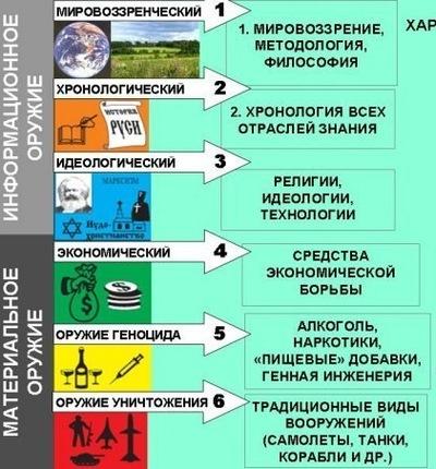 Альберт Кузнецов, 20 марта , Москва, id130222184