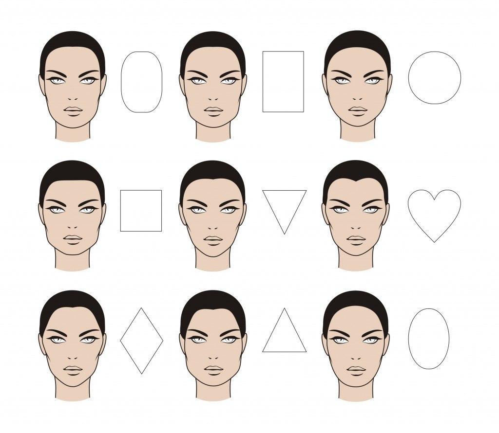 Круглая форма лица, Форма лица, Овальная форма лица