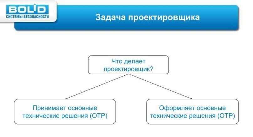 проектировщик