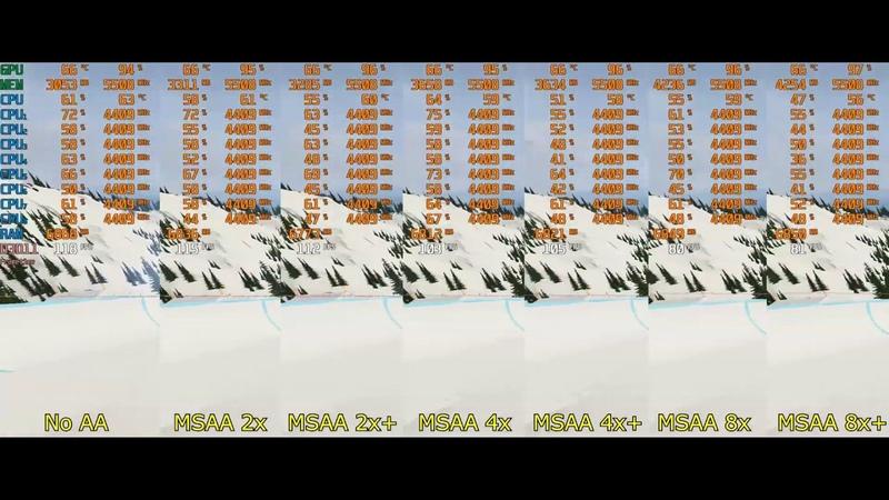 Steep Benchmark Different AA | i7 6700k | Gtx 1080 Ti | 21:9 2560x1080 | Max Settings FPS TEST