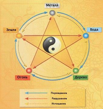 soothsayer - Стихийная магия. Магия стихий. Обряды и ритуалы. Статьи. H99E3CMhANk