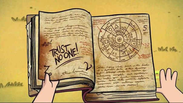 Как сделать дневник из гравити фолз часть 2