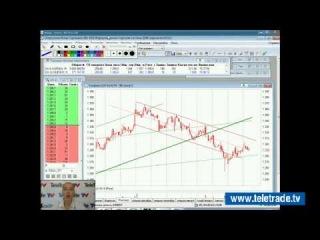 Юлия Корсукова. Украинский и американский фондовые рынки. Технический обзор. 18 августа. Полную версию смотрите на www.teletrade.tv