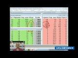 Юлия Корсукова. Украинский и американский фондовые рынки. Технический обзор. 11 марта. Полную версию смотрите на www.teletrade.tv