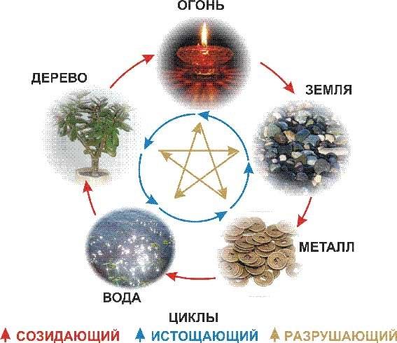 soothsayer - Стихийная магия. Магия стихий. Обряды и ритуалы. Статьи. NT09qbZ82A0