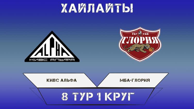 Хайлайты матча КИВС Альфа vs МБА-Глория