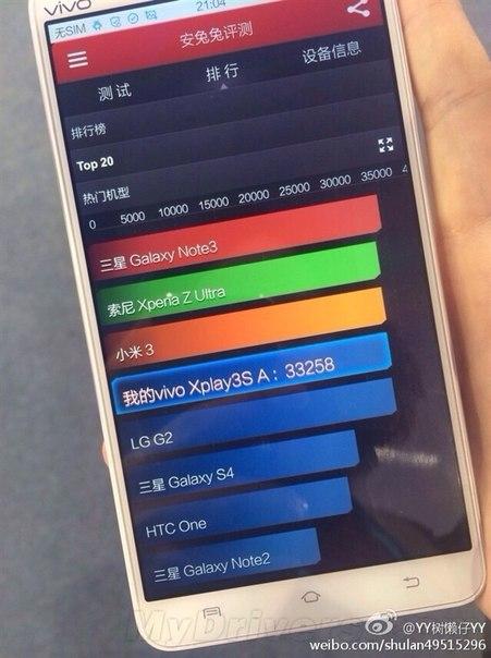 Vivo Xplay 3S   характеристики, цена, результат AnTuTu