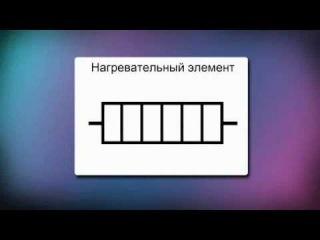32) Тема 3: Электромагнитные явления. Урок 32. Электрическая цепь и ее составные части (Физика 8 класс)