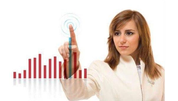 Технический анализ и прогнозы форекс