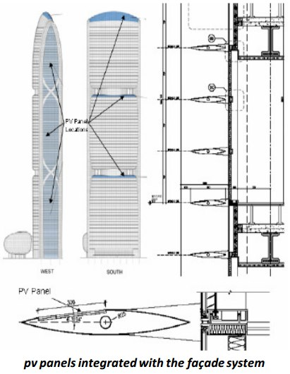Pearl River Tower, Guangzhou: Fire Protection Strategies for