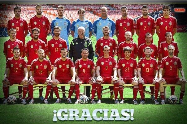 гимн сборной Испании – Roja
