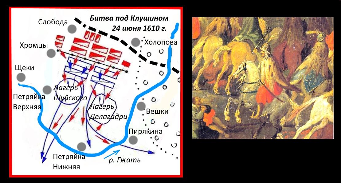 Битва при Клушино