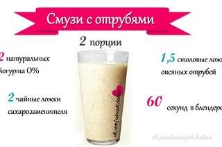 Процесс похудения в организме