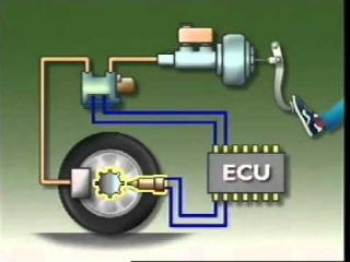 Принцип работы коробки передач мтз80