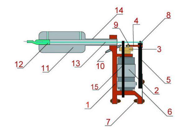 Схема роторной машинки 1. Рама