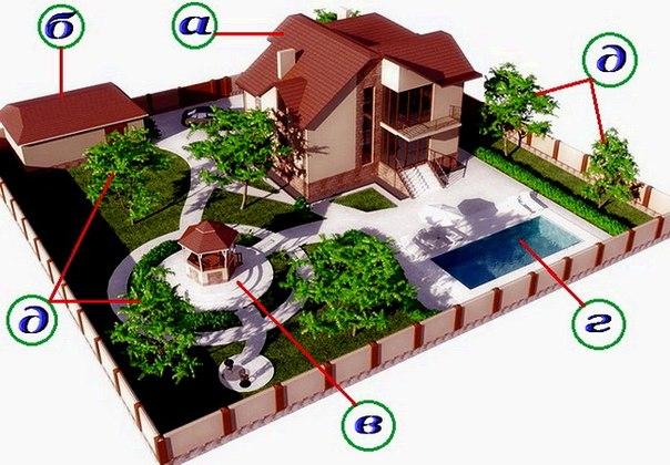Дизайн интерьера загородных коттеджей