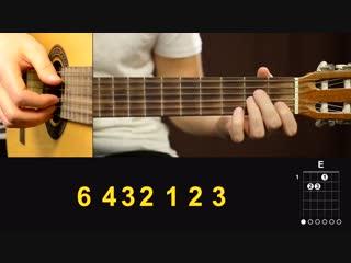 [Гитарист ТВ - уроки игры на гитаре] Как играть: The Animals - House of the rising sun на гитаре   Разбор, видео урок