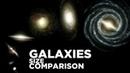 Galaxies Size Comparison