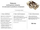 Иyтерьеры в 3ds max.Как стать дизайнером 3D-интерьеров.(Сергей Тимофеев)