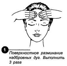 Лекарство обезболивающее боли в спине