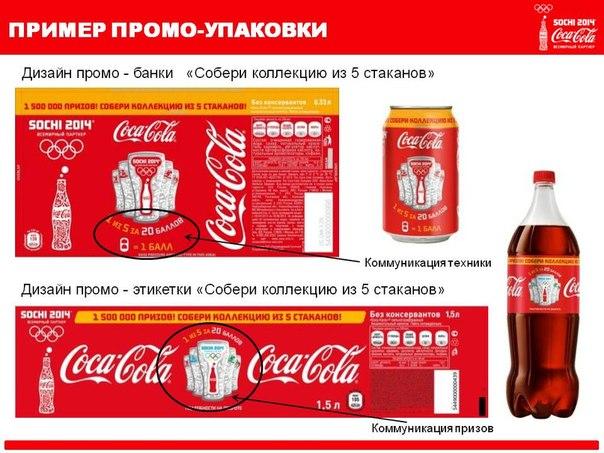 cola центры выдачи призов: