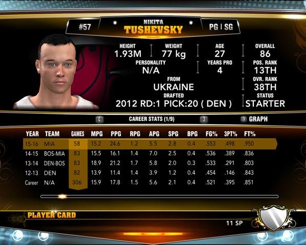 Статистика карьеры в НБА2К13