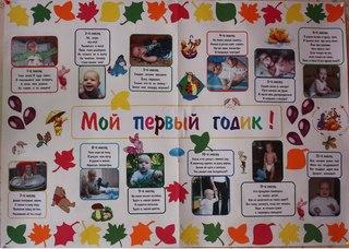 Детский день рождение идеи и план