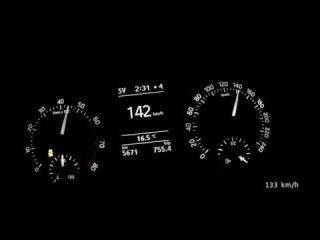 Шкода Рапид 1,2 205 км ч  Skoda Rapid 1,2
