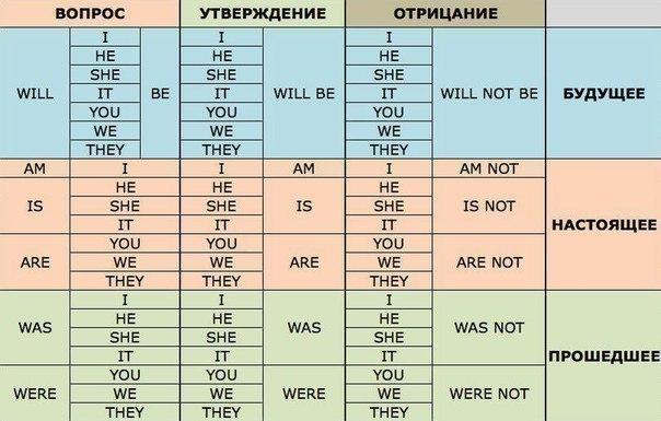 Технический Словарь Английского Языка Онлайн