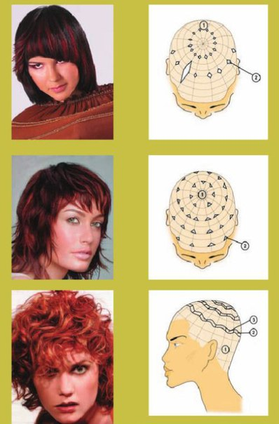круговая растяжка цвета волос фото