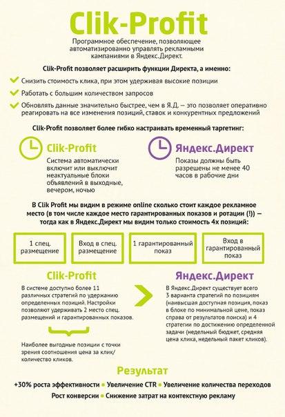 Инфографика яндекс директ как подать эфективно рекламу