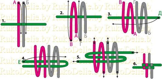 схема плетения прямоугольника.