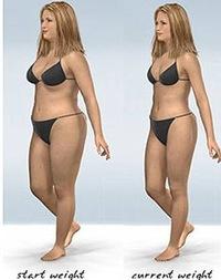Цена системы похудения slender