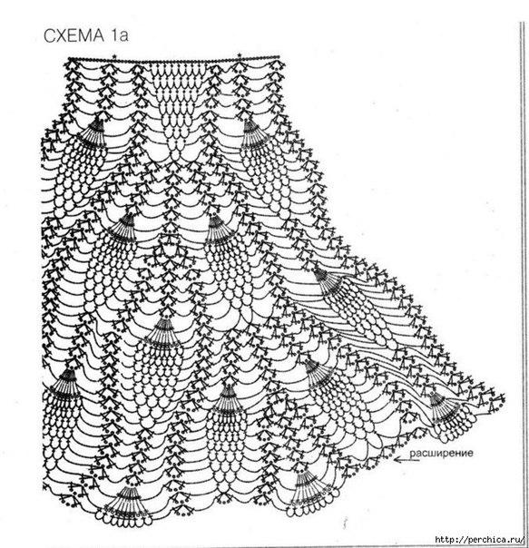 Delicadezas en crochet Gabriela: Falda muy chic!
